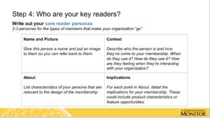Key readers