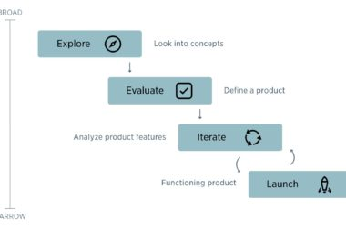 A look into the Lenfest Local Lab's UX research toolkit